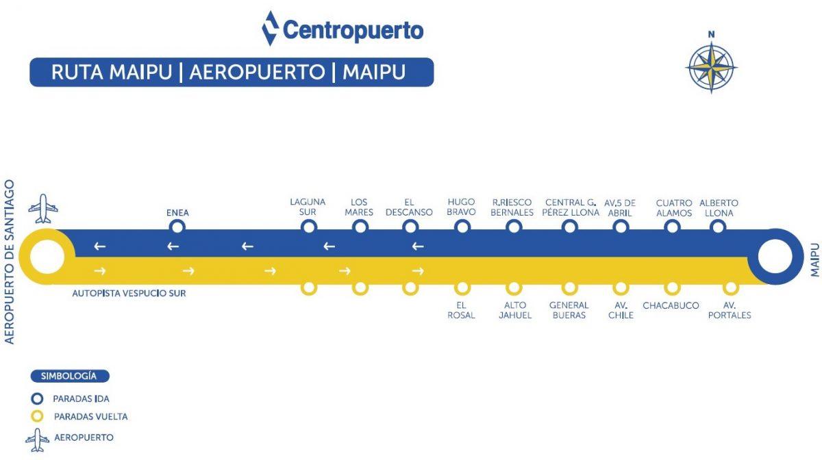 Ruta Aeropuerto - Maipú